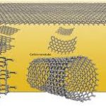 دوره آشنایی با نانو ساختارهای متخلخل